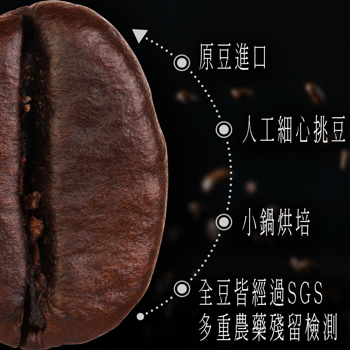 嚴選砥家-黑鑲金咖啡-多明尼加墨翠咖啡豆